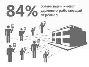 Экономное решение от Kontur365.Ru
